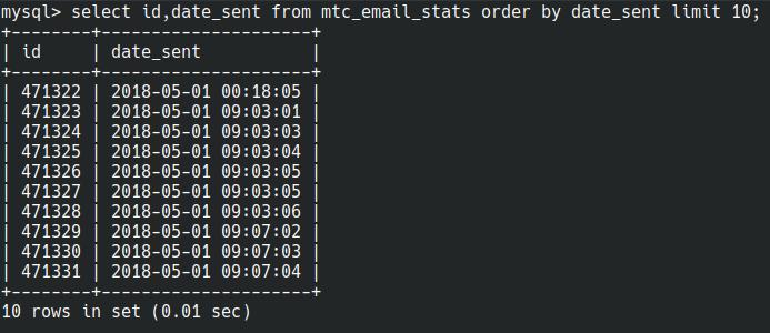Datas dos registros de envio mais antigos do Mautic